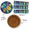Kit torta Robot images:#0
